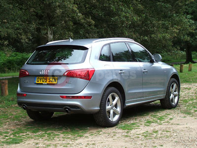The Audi Q5 Rear View