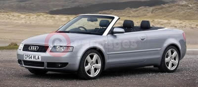 audi s4 convertible buyers guide