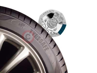 Using a 20p To Check Tyre Tread Depth
